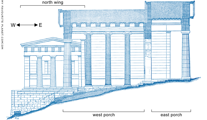 Section of the north side of the Propylaia, Acropolis, Athens at My Favourite Planet