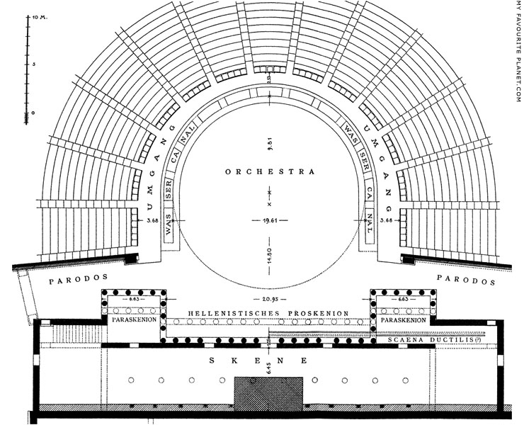 Plan of the Theatre of Dionysos by W. Dörpfeld at My Favourite Planet