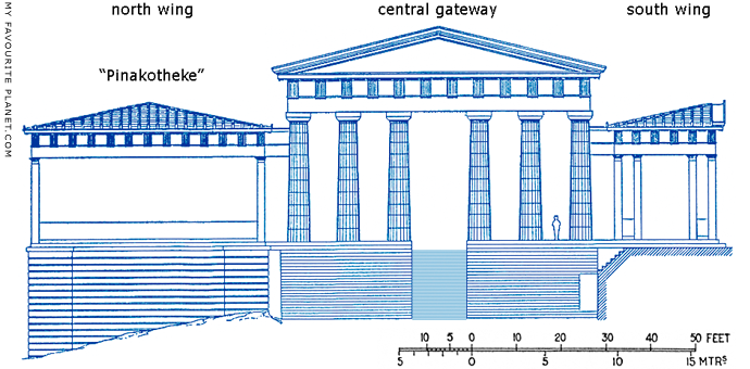 Elevation of the Propylaia, Acropolis, Athens at My Favourite Planet